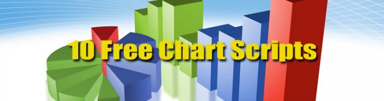 chart scripts